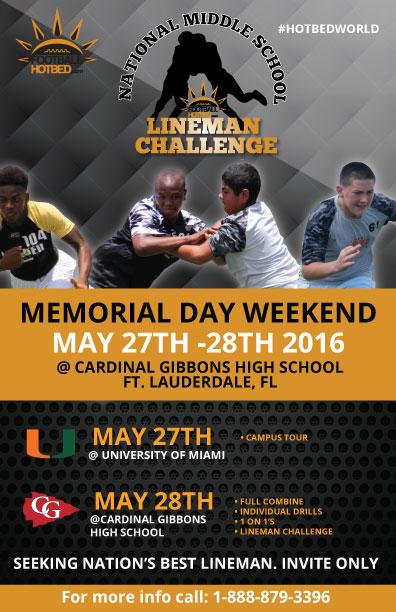 National Middle School Lineman Challenge